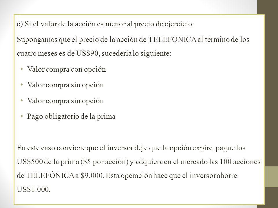 c) Si el valor de la acción es menor al precio de ejercicio: Supongamos que el precio de la acción de TELEFÓNICA al término de los cuatro meses es de
