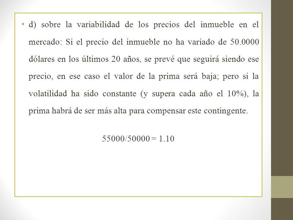 d) sobre la variabilidad de los precios del inmueble en el mercado: Si el precio del inmueble no ha variado de 50.0000 dólares en los últimos 20 años,