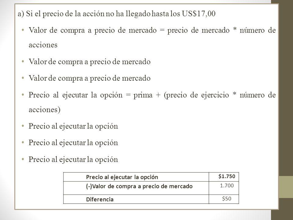 a) Si el precio de la acción no ha llegado hasta los US$17,00 Valor de compra a precio de mercado = precio de mercado * número de acciones Valor de co