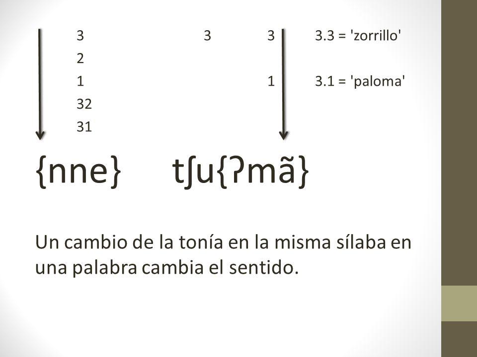Un contraste entre rasgos dentro de la misma unidad en la palabra. Tono en Triqui de Itunyoso (DiCanio 2008, 2010...) nne3'arado' nne2'mentir' nne1'de
