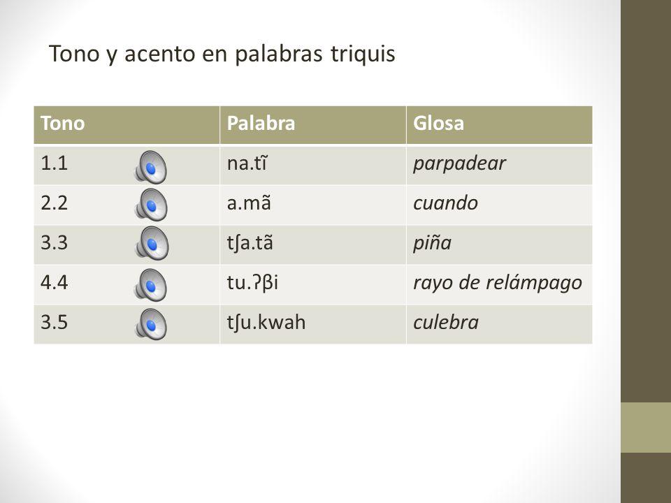 ¿Cómo se pronuncia el acento? En muchos idiomas tonales que llevan el acento, se indica el acento por la duración silábica o por la intensidad. En Tri