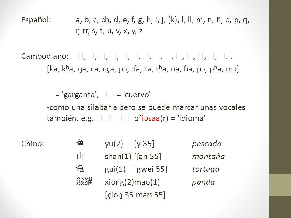 Una ortografía Un sistema para representar palabras en un idioma. Alfabeto: las letras corresponden a sonidos individuos, p.ej. español, inglés, franc