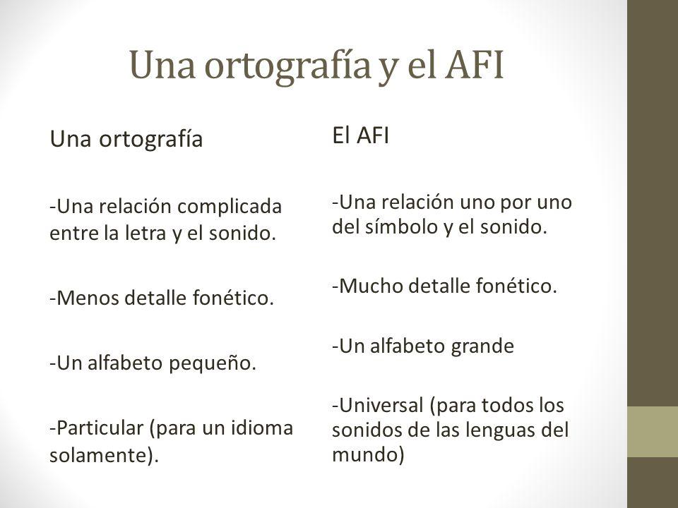 El alfabeto de fonética internacional (AFI) Las vocales