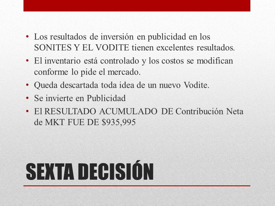 SEXTA DECISIÓN Los resultados de inversión en publicidad en los SONITES Y EL VODITE tienen excelentes resultados.