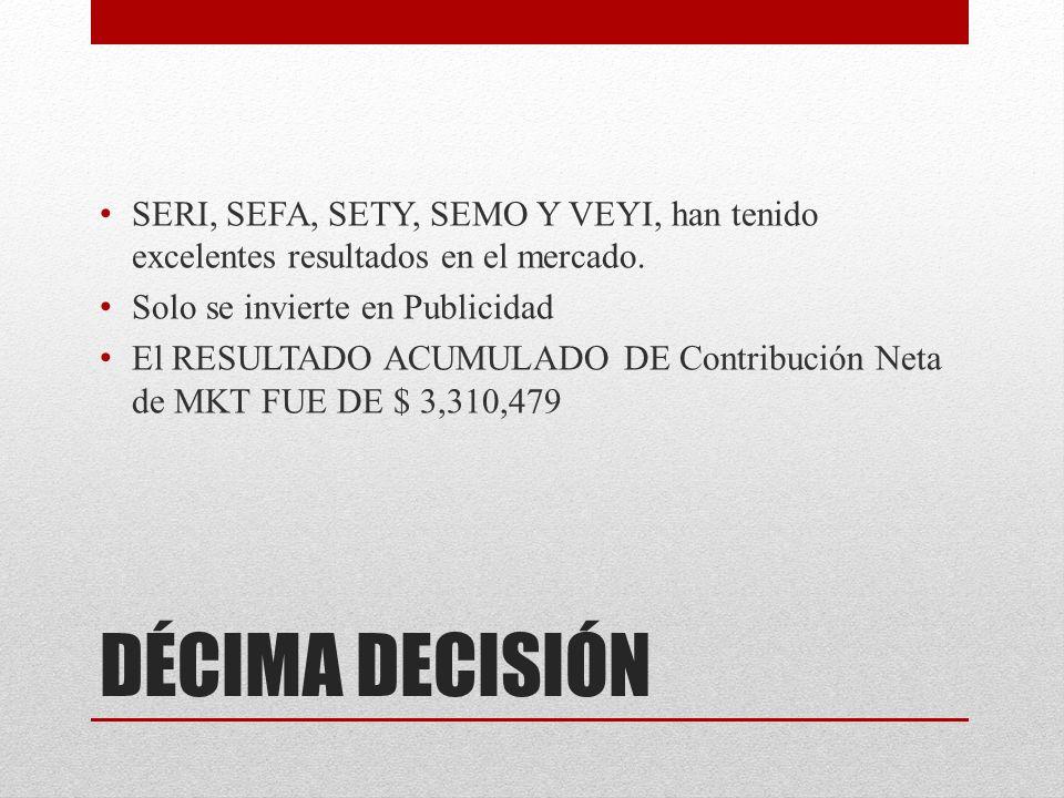 DÉCIMA DECISIÓN SERI, SEFA, SETY, SEMO Y VEYI, han tenido excelentes resultados en el mercado.