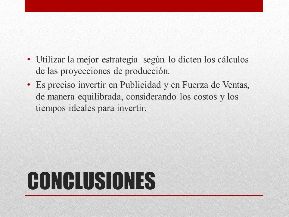 CONCLUSIONES Utilizar la mejor estrategia según lo dicten los cálculos de las proyecciones de producción.