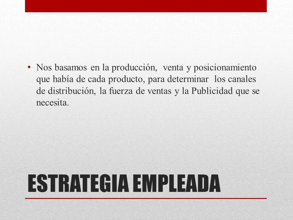 ESTRATEGIA EMPLEADA Nos basamos en la producción, venta y posicionamiento que había de cada producto, para determinar los canales de distribución, la fuerza de ventas y la Publicidad que se necesita.
