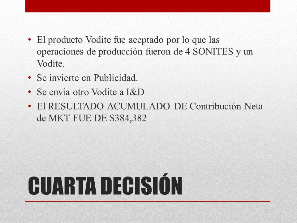 CUARTA DECISIÓN El producto Vodite fue aceptado por lo que las operaciones de producción fueron de 4 SONITES y un Vodite.