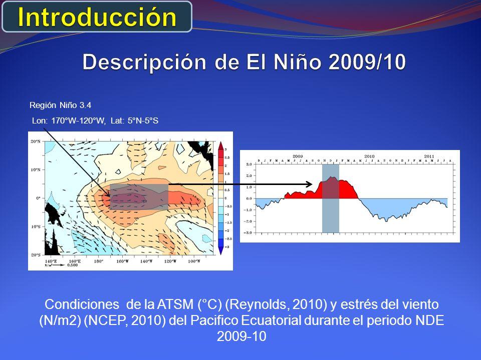 Condiciones de la ATSM (°C) (Reynolds, 2010) y estrés del viento (N/m2) (NCEP, 2010) del Pacifico Ecuatorial durante el periodo NDE 2009-10 Región Niño 3.4 Lon: 170°W-120°W, Lat: 5°N-5°S