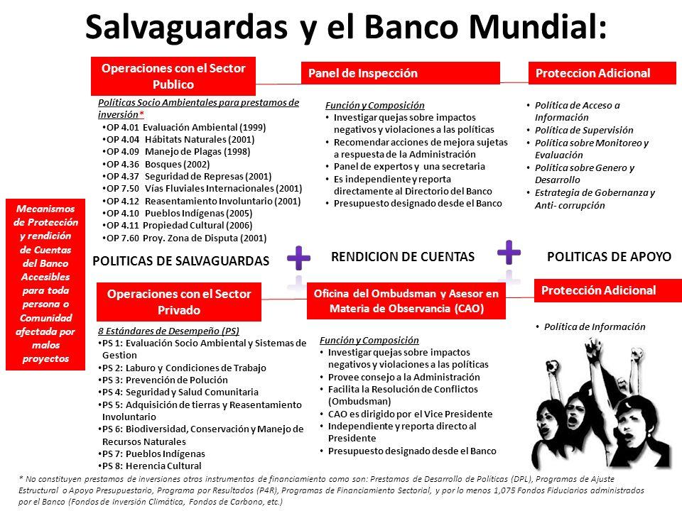 Salvaguardas y el Banco Mundial: POLITICAS DE SALVAGUARDAS Políticas Socio Ambientales para prestamos de inversión* OP 4.01 Evaluación Ambiental (1999) OP 4.04 Hábitats Naturales (2001) OP 4.09 Manejo de Plagas (1998) OP 4.36 Bosques (2002) OP 4.37 Seguridad de Represas (2001) OP 7.50 Vías Fluviales Internacionales (2001) OP 4.12 Reasentamiento Involuntario (2001) OP 4.10 Pueblos Indígenas (2005) OP 4.11 Propiedad Cultural (2006) OP 7.60 Proy.