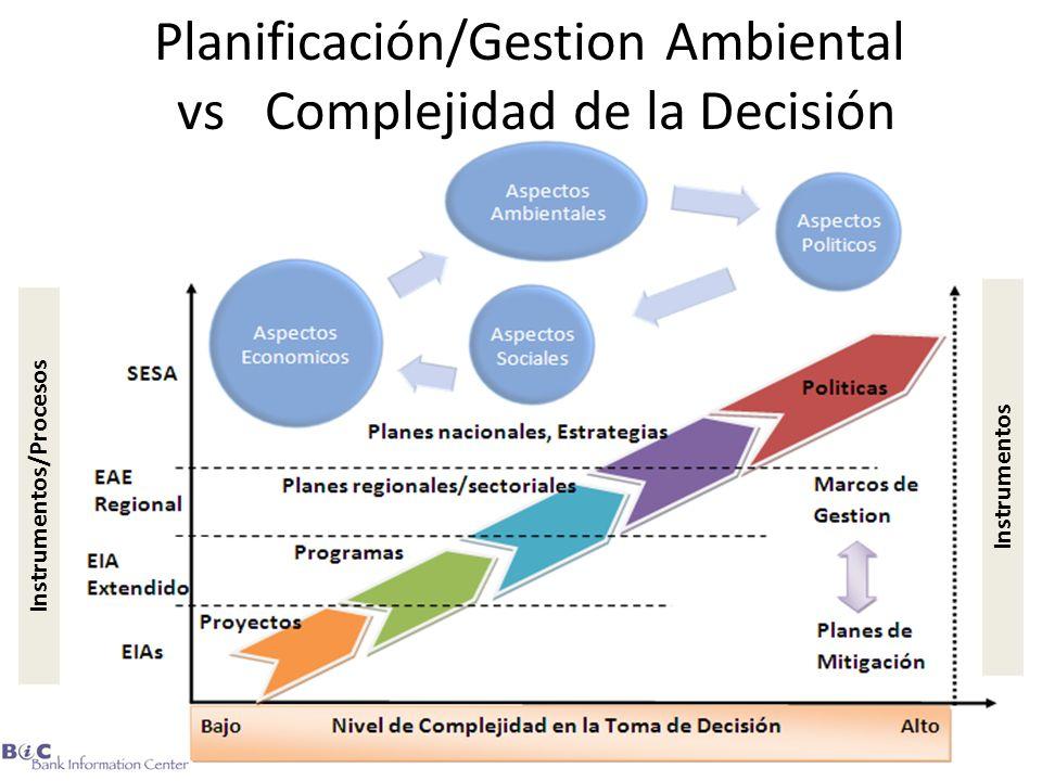 Instrumentos Instrumentos/Procesos Planificación/Gestion Ambiental vs Complejidad de la Decisión