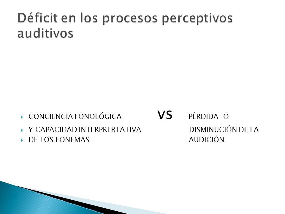 CONCIENCIA FONOLÓGICA vs PÉRDIDA O Y CAPACIDAD INTERPRERTATIVA DISMINUCIÓN DE LA DE LOS FONEMAS AUDICIÓN