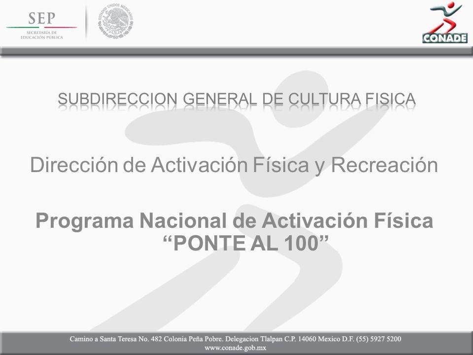 Dirección de Activación Física y Recreación Programa Nacional de Activación Física PONTE AL 100