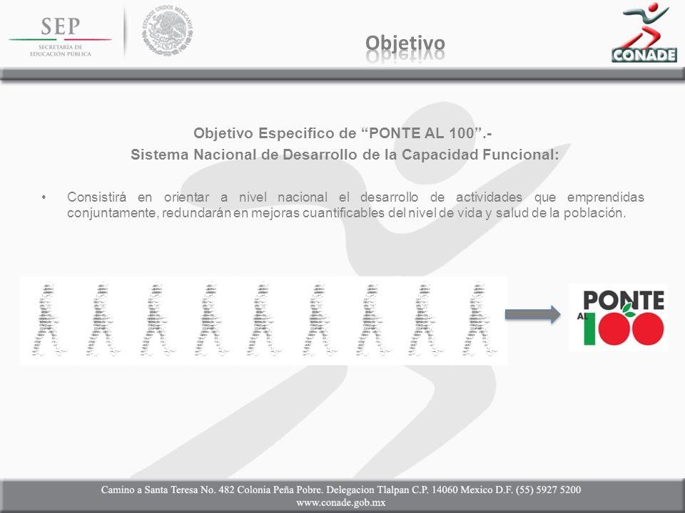 Objetivo Especifico de PONTE AL 100.- Sistema Nacional de Desarrollo de la Capacidad Funcional: Consistirá en orientar a nivel nacional el desarrollo de actividades que emprendidas conjuntamente, redundarán en mejoras cuantificables del nivel de vida y salud de la población.