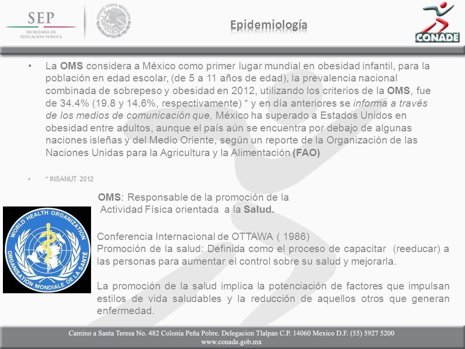 La OMS considera a México como primer lugar mundial en obesidad infantil, para la población en edad escolar, (de 5 a 11 años de edad), la prevalencia nacional combinada de sobrepeso y obesidad en 2012, utilizando los criterios de la OMS, fue de 34.4% (19.8 y 14.6%, respectivamente) * y en día anteriores se informa a través de los medios de comunicación que, México ha superado a Estados Unidos en obesidad entre adultos, aunque el país aún se encuentra por debajo de algunas naciones isleñas y del Medio Oriente, según un reporte de la Organización de las Naciones Unidas para la Agricultura y la Alimentación (FAO) * INSANUT 2012 Conferencia Internacional de OTTAWA ( 1986) Promoción de la salud: Definida como el proceso de capacitar (reeducar) a las personas para aumentar el control sobre su salud y mejorarla.