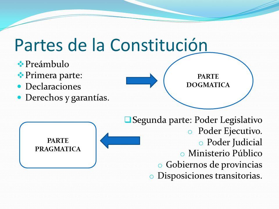 Atribuciones o poderes del Ejecutivo Artículo 87: El Poder Ejecutivo de la Nación será desempeñado por un ciudadano con el título de Presidente de la Nación Argentina .