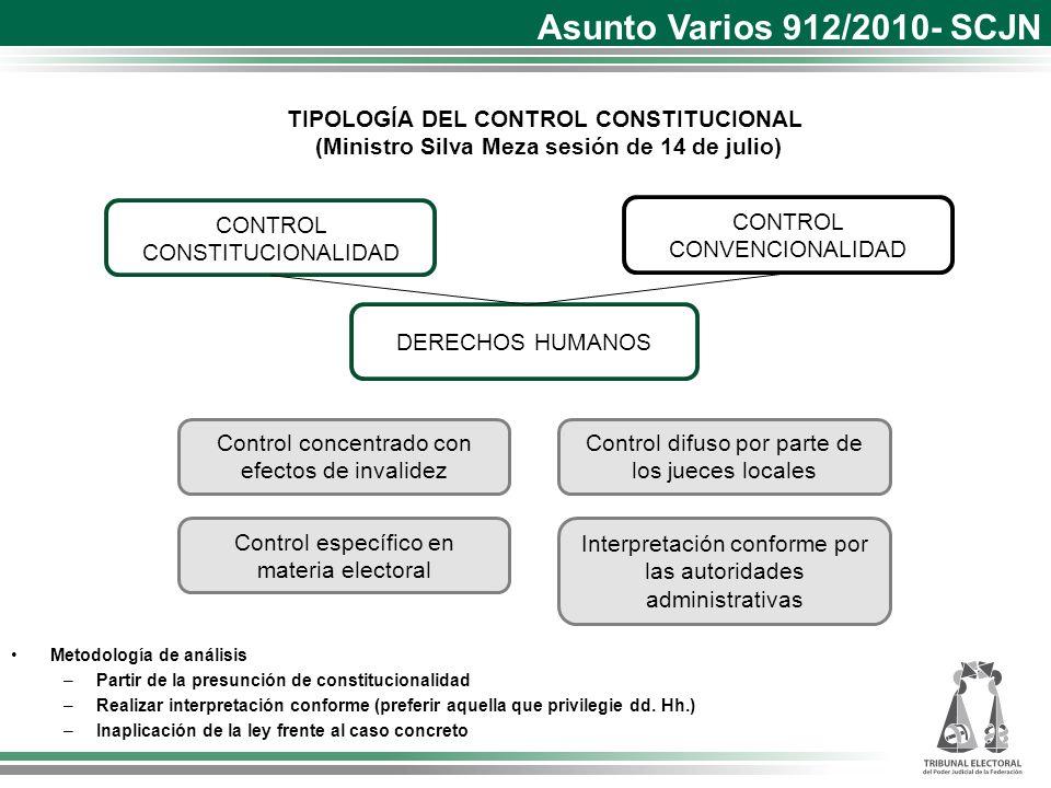 CONTROL CONSTITUCIONALIDAD DERECHOS HUMANOS Control concentrado con efectos de invalidez Control específico en materia electoral Control difuso por parte de los jueces locales Interpretación conforme por las autoridades administrativas TIPOLOGÍA DEL CONTROL CONSTITUCIONAL (Ministro Silva Meza sesión de 14 de julio) Asunto Varios 912/2010- SCJN CONTROL CONVENCIONALIDAD Metodología de análisis –Partir de la presunción de constitucionalidad –Realizar interpretación conforme (preferir aquella que privilegie dd.
