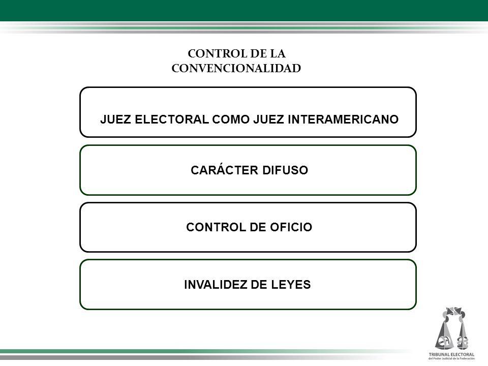 CONTROL DE LA CONVENCIONALIDAD JUEZ ELECTORAL COMO JUEZ INTERAMERICANO JUEZ ELECTORAL COMO JUEZ INTERAMERICANO CARÁCTER DIFUSO CARÁCTER DIFUSO CONTROL DE OFICIO CONTROL DE OFICIO INVALIDEZ DE LEYES INVALIDEZ DE LEYES