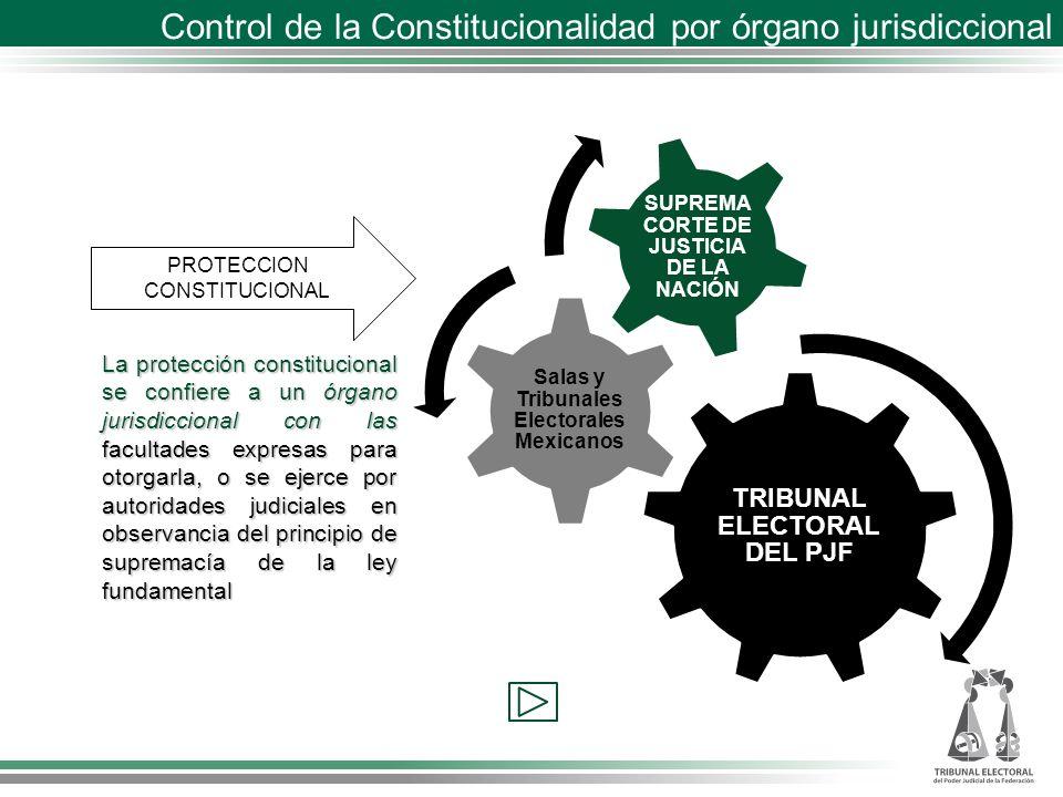 La protección constitucional se confiere a un órgano jurisdiccional con las facultades expresas para otorgarla, o se ejerce por autoridades judiciales en observancia del principio de supremacía de la ley fundamental TRIBUNAL ELECTORAL DEL PJF Salas y Tribunales Electorales Mexicanos SUPREMA CORTE DE JUSTICIA DE LA NACIÓN PROTECCION CONSTITUCIONAL Control de la Constitucionalidad por órgano jurisdiccional