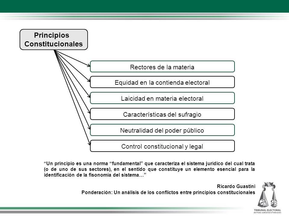 Principios Constitucionales Rectores de la materia Equidad en la contienda electoral Laicidad en materia electoral Características del sufragio Neutra