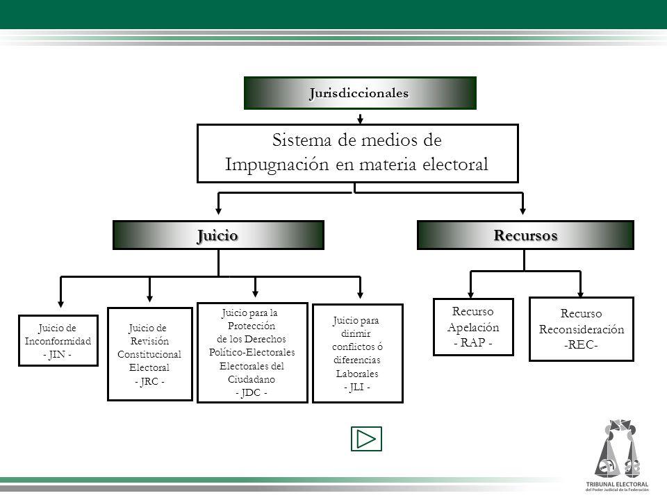 JuicioRecursos Juicio de Inconformidad - JIN - Juicio de Revisión Constitucional Electoral - JRC - Juicio para la Protección de los Derechos Político-