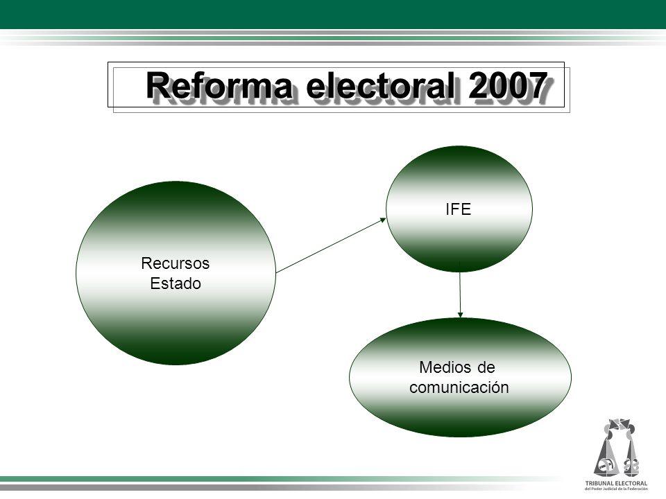 Reforma electoral 2007 Recursos Estado IFE Medios de comunicación