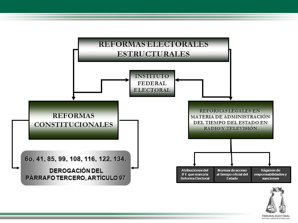 Atribuciones del IFE que marca la Reforma Electoral REFORMASCONSTITUCIONALES REFORMAS LEGALES EN MATERIA DE ADMINISTRACIÓN DEL TIEMPO DEL ESTADO EN RADIO Y TELEVISIÓN INSTITUTOFEDERALELECTORAL REFORMAS ELECTORALES ESTRUCTURALES 6o, 41, 85, 99, 108, 116, 122, 134.