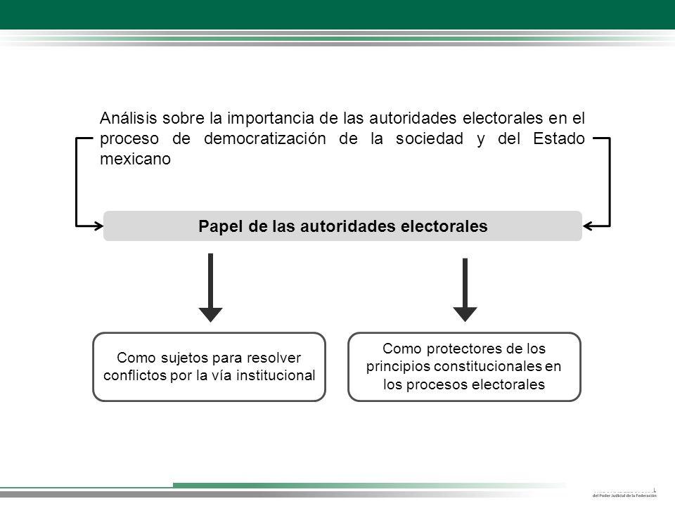 Como sujetos para resolver conflictos por la vía institucional Análisis sobre la importancia de las autoridades electorales en el proceso de democrati