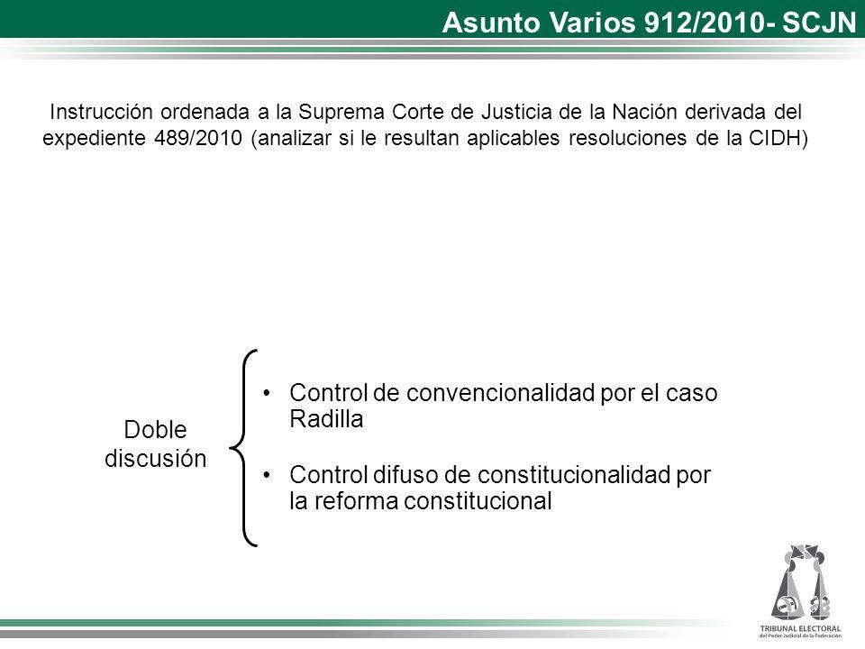 Control de convencionalidad por el caso Radilla Control difuso de constitucionalidad por la reforma constitucional Doble discusión Instrucción ordenad