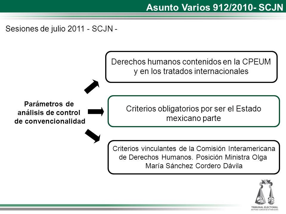 Derechos humanos contenidos en la CPEUM y en los tratados internacionales Criterios obligatorios por ser el Estado mexicano parte Criterios vinculante