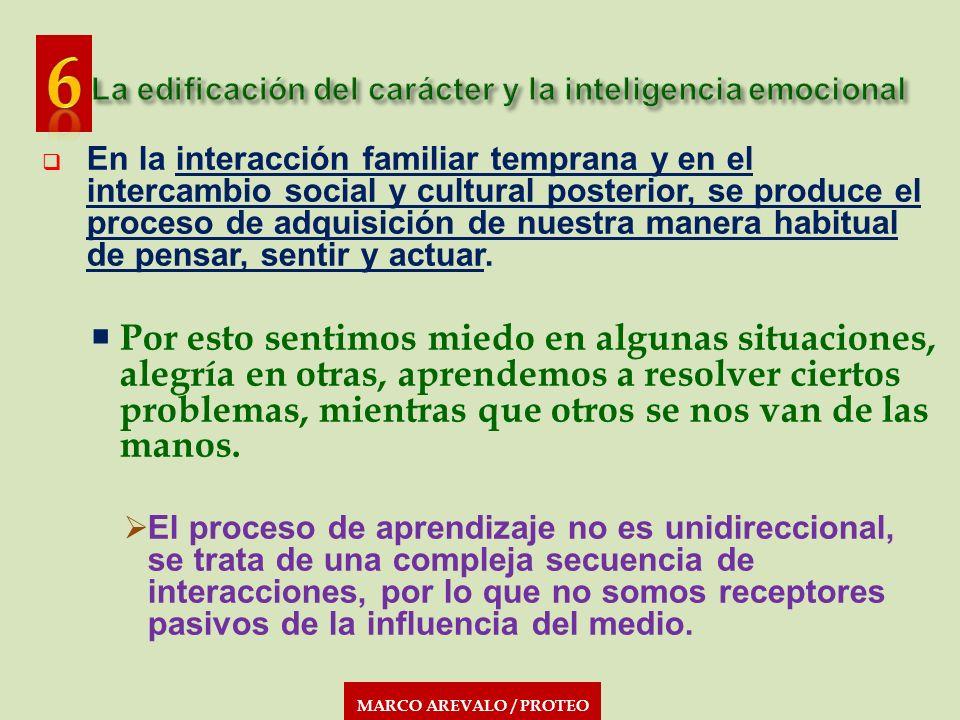 MARCO AREVALO / PROTEO En la interacción familiar temprana y en el intercambio social y cultural posterior, se produce el proceso de adquisición de nu