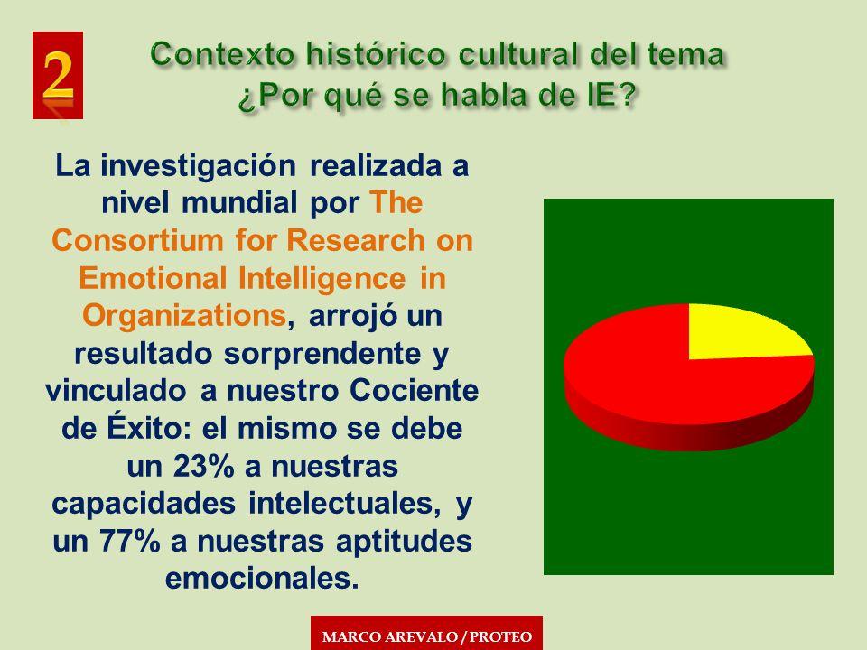 MARCO AREVALO / PROTEO De una antropología reduccionista a una antropología integradora para el enfoque de lo humano.