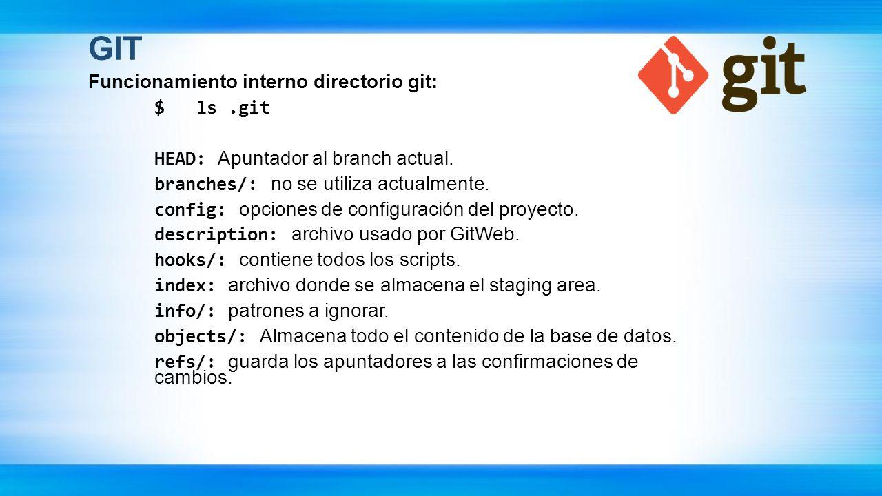 GIT Funcionamiento interno directorio git: $ ls.git HEAD: Apuntador al branch actual. branches/: no se utiliza actualmente. config: opciones de config