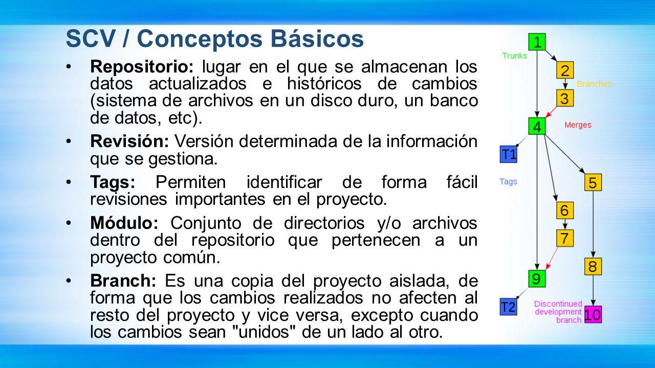 SCV / Conceptos Básicos Repositorio: lugar en el que se almacenan los datos actualizados e históricos de cambios (sistema de archivos en un disco duro