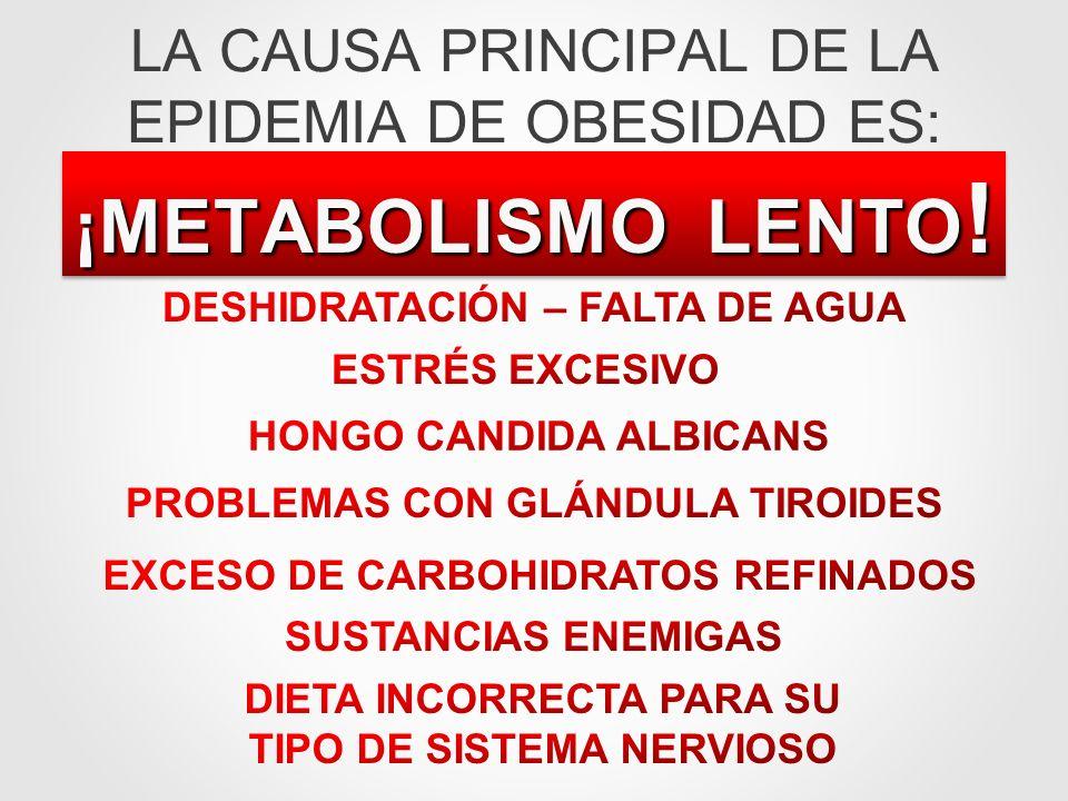 LA CAUSA PRINCIPAL DE LA EPIDEMIA DE OBESIDAD ES: ¡METABOLISMO LENTO !