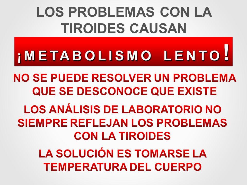LOS PROBLEMAS CON LA TIROIDES CAUSAN ¡METABOLISMO LENTO !