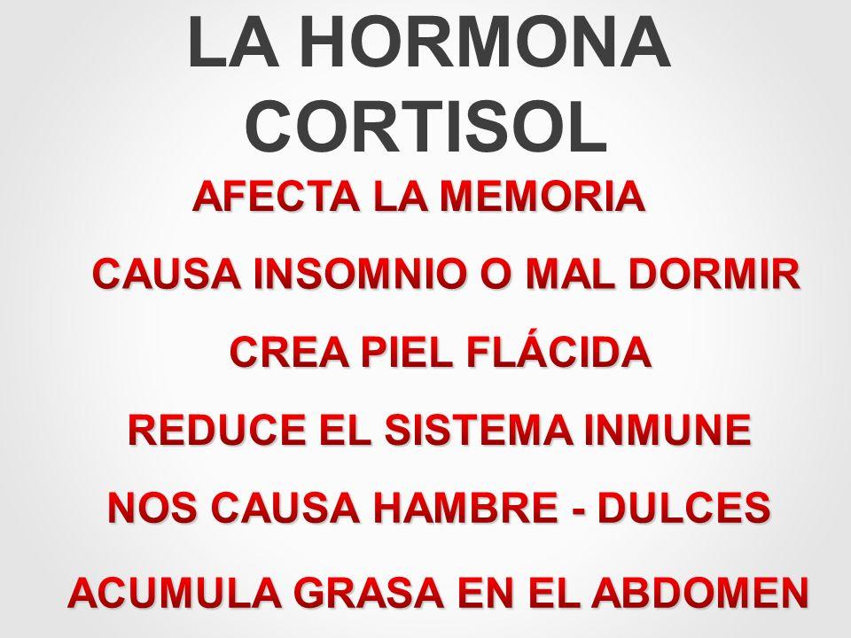 LA HORMONA CORTISOL