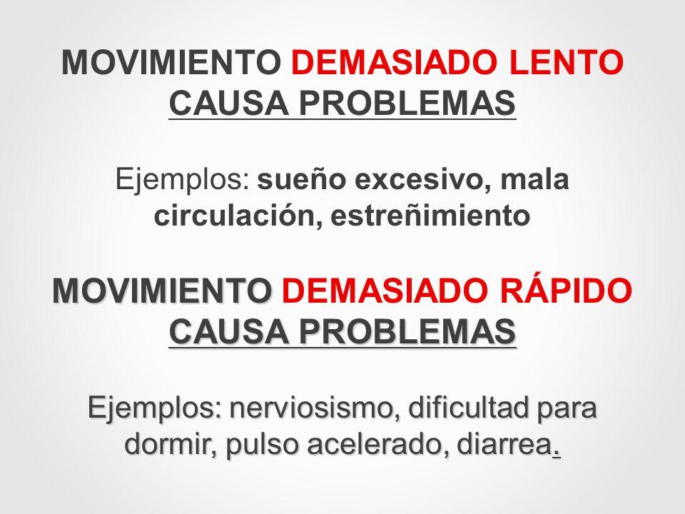 MOVIMIENTO DEMASIADO LENTO CAUSA PROBLEMAS Ejemplos: sueño excesivo, mala circulación, estreñimiento MOVIMIENTO CAUSA PROBLEMAS MOVIMIENTO DEMASIADO R