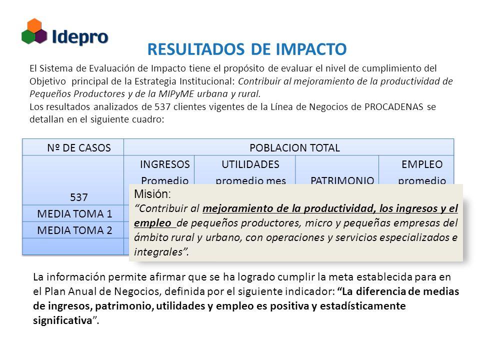 El Sistema de Evaluación de Impacto tiene el propósito de evaluar el nivel de cumplimiento del Objetivo principal de la Estrategia Institucional: Contribuir al mejoramiento de la productividad de Pequeños Productores y de la MIPyME urbana y rural.