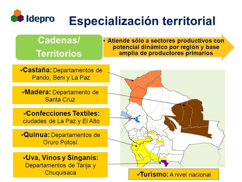 Especialización territorial Atiende sólo a sectores productivos con potencial dinámico por región y base amplia de productores primarios Cadenas/ Territorios Castaña: Departamentos de Pando, Beni y La Paz Madera: Departamento de Santa Cruz Confecciones Textiles: ciudades de La Paz y El Alto Quinua: Departamentos de Oruro Potosí Uva, Vinos y Singanis: Departamentos de Tarija y Chuquisaca Turismo: A nivel nacional