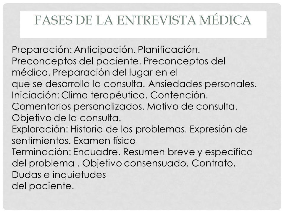 Preparación: Anticipación. Planificación. Preconceptos del paciente. Preconceptos del médico. Preparación del lugar en el que se desarrolla la consult