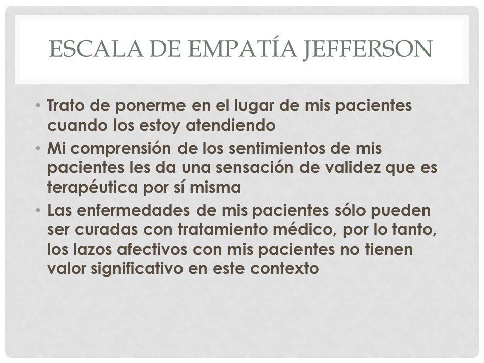 ESCALA DE EMPATÍA JEFFERSON Trato de ponerme en el lugar de mis pacientes cuando los estoy atendiendo Mi comprensión de los sentimientos de mis pacien