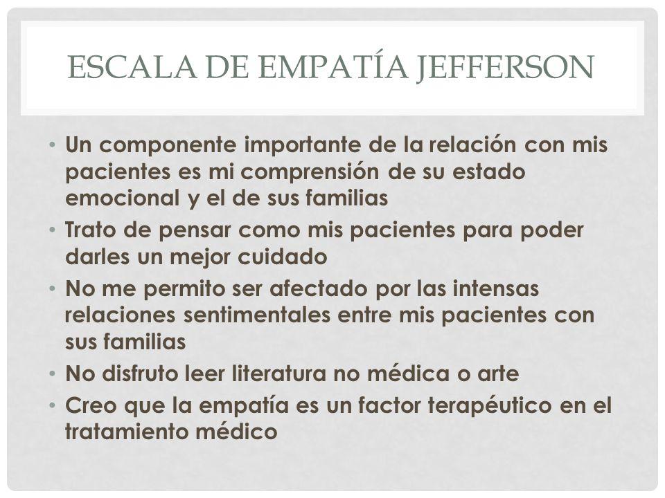 ESCALA DE EMPATÍA JEFFERSON Un componente importante de la relación con mis pacientes es mi comprensión de su estado emocional y el de sus familias Tr