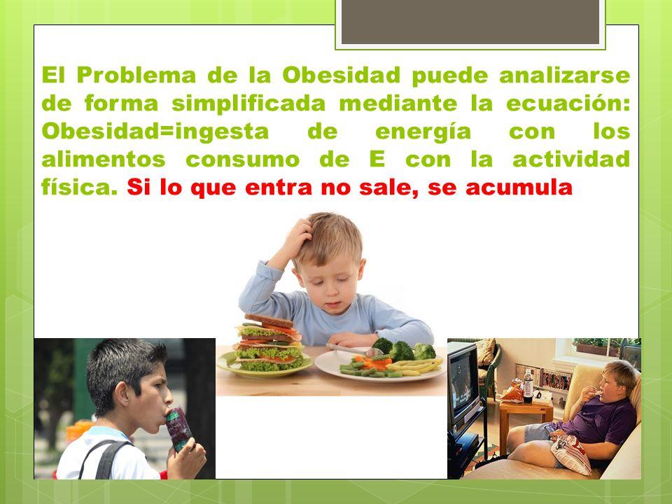 El Problema de la Obesidad puede analizarse de forma simplificada mediante la ecuación: Obesidad=ingesta de energía con los alimentos consumo de E con la actividad física.