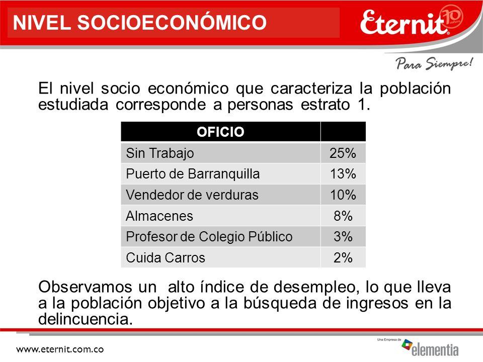 www.eternit.com.co PROGRAMA DE FORMACIÓN Y BIENESTAR Descripción del proceso productivo Eternit Atlántico (Recorrido a la Planta 08-10-2010)