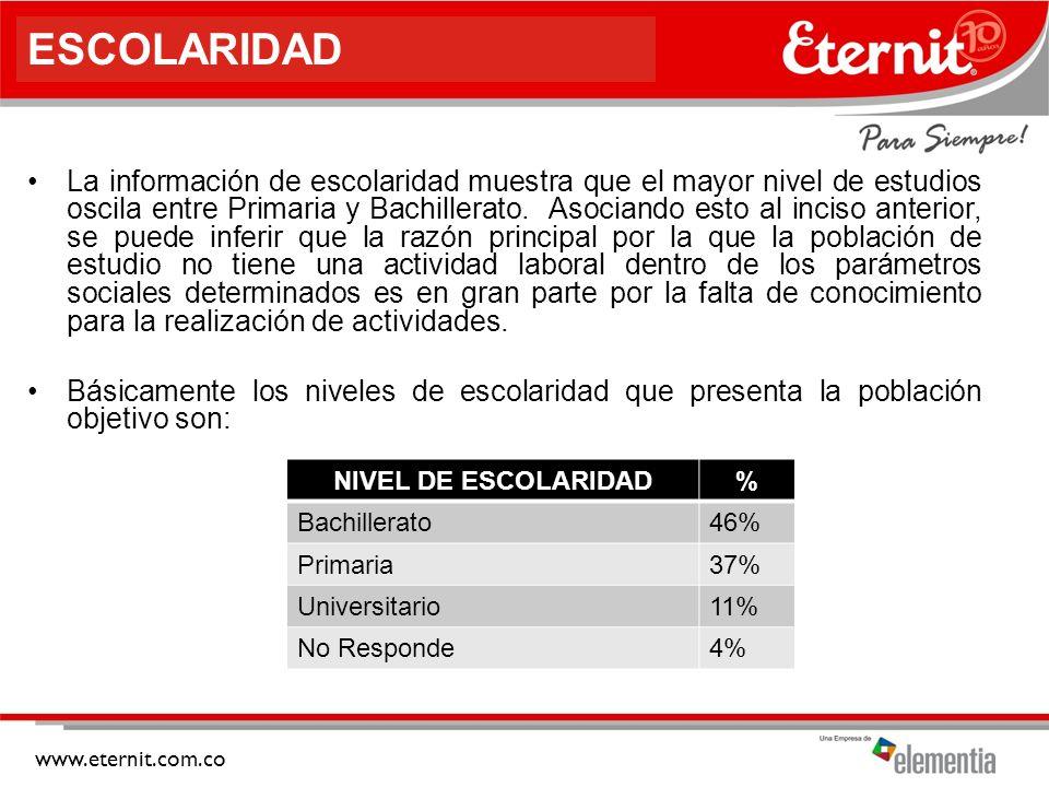 www.eternit.com.co ESCOLARIDAD La información de escolaridad muestra que el mayor nivel de estudios oscila entre Primaria y Bachillerato.
