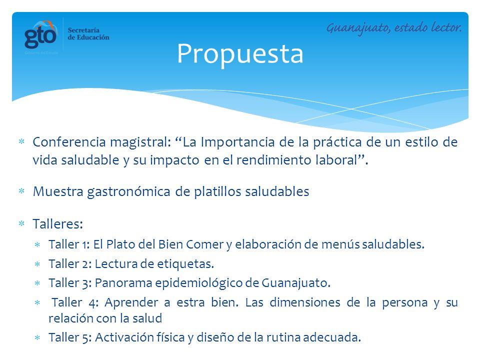 Propuesta Conferencia magistral: La Importancia de la práctica de un estilo de vida saludable y su impacto en el rendimiento laboral. Muestra gastronó