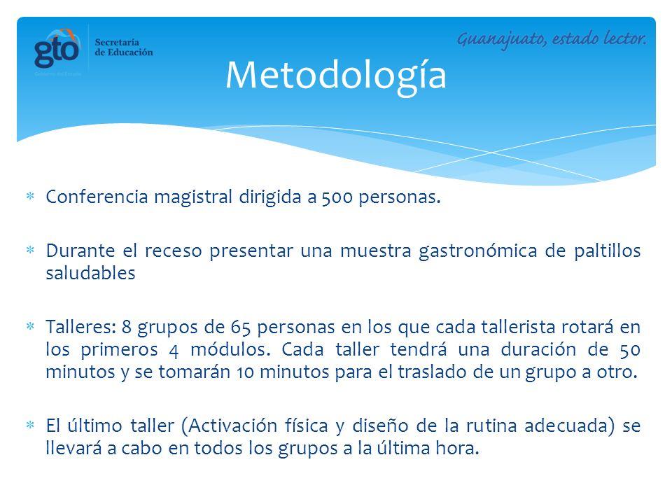 Metodología Conferencia magistral dirigida a 500 personas. Durante el receso presentar una muestra gastronómica de paltillos saludables Talleres: 8 gr