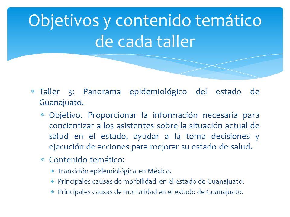 Taller 3: Panorama epidemiológico del estado de Guanajuato. Objetivo. Proporcionar la información necesaria para concientizar a los asistentes sobre l
