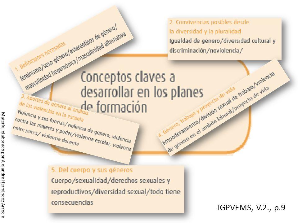 IGPVEMS, V.2., p.9 Material elaborado por Alejandra Hernández Arreola